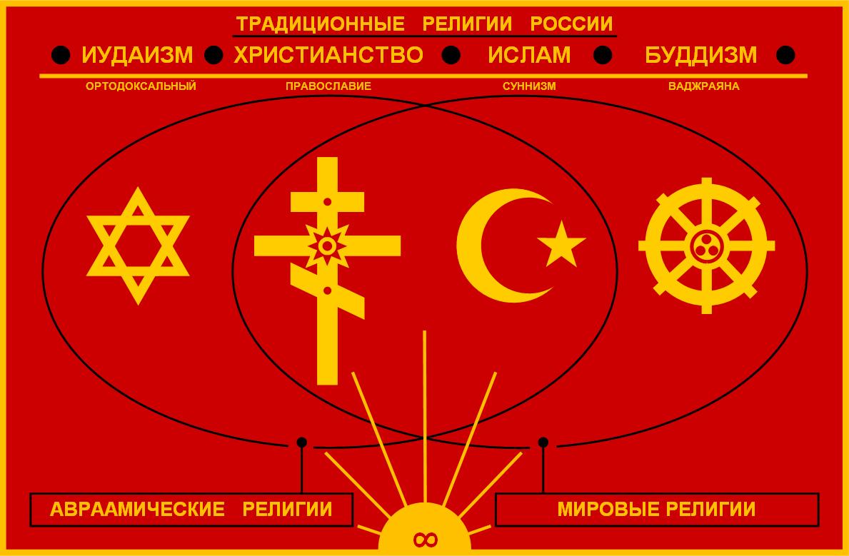 http://contur.ucoz.ru/0123ALCH/XC2014-6/TRR-2015.jpg